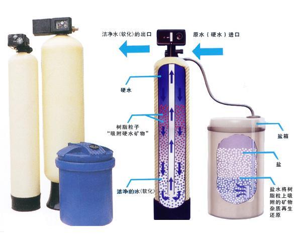 全自动软化水装置