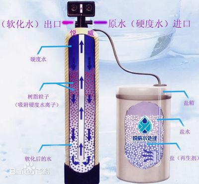 软化水设备-软化水设备运行过程常见故障