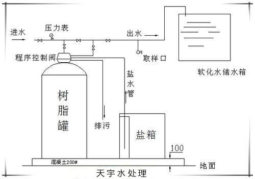 软化水设备-冬季软化水设备使用的注意事项